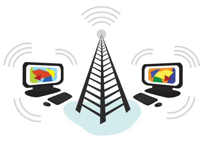 互联网基础——什么是互联网?